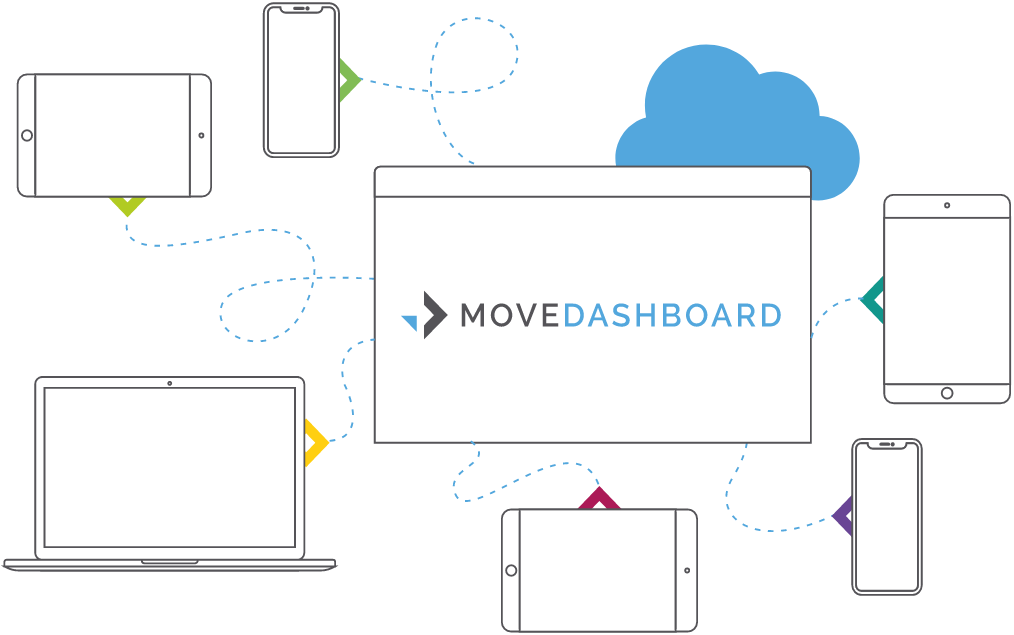 MoveDashboard - Solutions