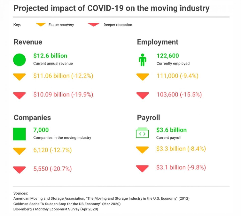 COVID 19 Research